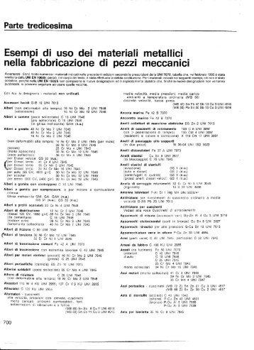 Esempi di uso dei materiali metallici - ITIS G. Galilei