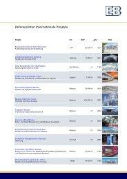 Referenzliste Internationale Projekte