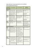 CHECKLISTE - ebz - Seite 2