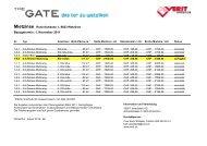 Mietzinse Rosinlistrasse 1, 8623 Wetzikon - VERIT Immobilien