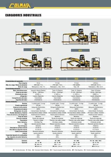 Características técnicas cargadores industriales - Logismarket, el ...