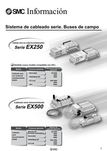 Serie EX250 - SMC