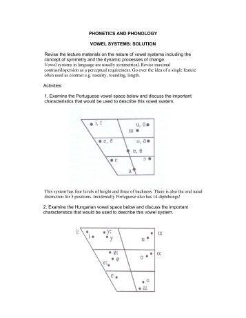 Pronunciation & Intonation Teaching Materials
