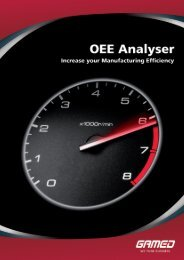 OEE Analyser Overview - GAMED