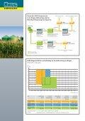 Technischer Prospekt Biogas - HAUG Kompressoren AG - Page 2