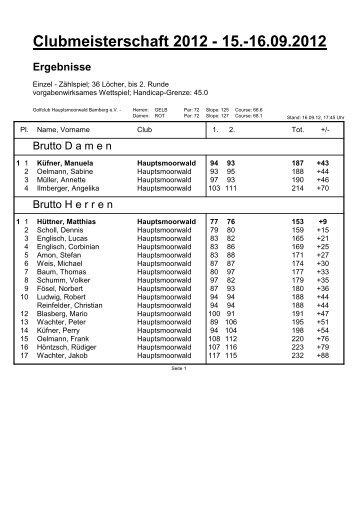 PC CADDIE, Clubmeisterschaft 2012, 2. Runde - Ergebnisse