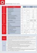 équilibreuses horizontales à mesure de force ... - cemb hofmann - Page 4