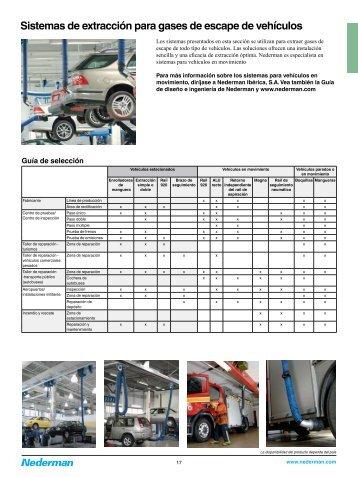 Sistemas de extracción para gases de escape de ... - Interempresas