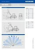 PDF herunterladen - Leiser AG - Seite 7