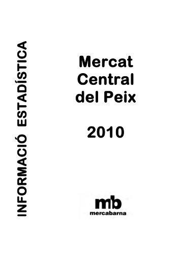 evolució tones i preus 2009-2010 - Mercabarna