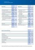 Geschäftsbericht 2011 - Genossenschaftsbank Unterallgäu eG - Seite 2