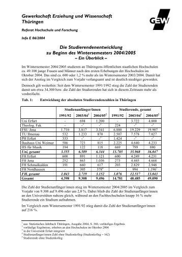 Info E06_2004.pdf - GEW Thüringen