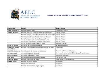 llista dels socis i sòcies premiats el 2012 - Associació d'Escriptors ...
