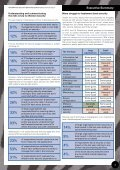 Executive Summary - Page 3
