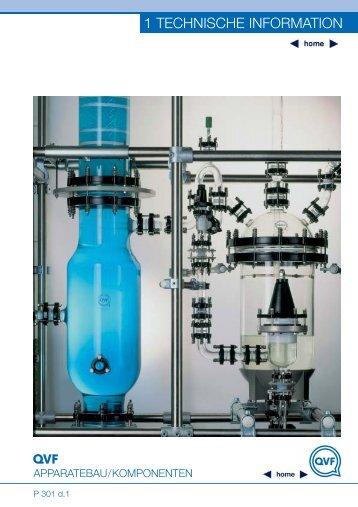 1 TECHNISCHE INFORMATION - Glastechnik Rahm