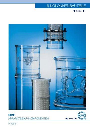 6 KOLONNENBAUTEILE - Glastechnik Rahm