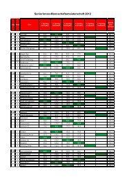 Ergebnisse - Golf- und Landclub Köln