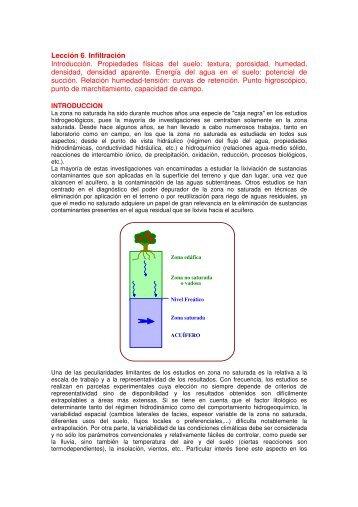 Lección 6. Infiltración Introducción. Propiedades físicas del suelo ...