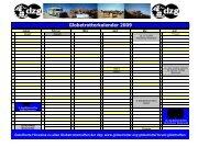 Globetrotterkalender 2009