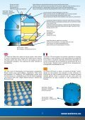Commerical Filters Filtres pour piscines ... - Waterco Europe - Page 3