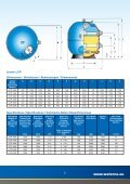 Commerical Filters Filtres pour piscines ... - Waterco Europe - Page 5