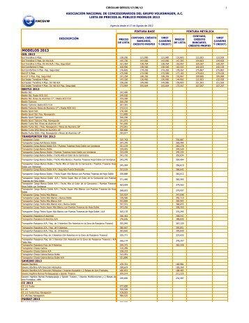 Lista de Precios VW Modelos 2013 vigente 17 08 12