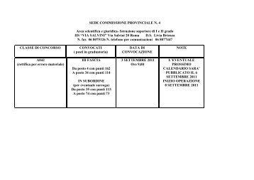 Rettifiche e integrazioni - Ufficio X – Ambito Territoriale Provinciale ...