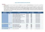 Lista 3 - Institutii care nu au fost selectate - Via-consiliere.ro