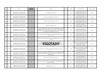 RP 04-2011 material consumo laboratorio