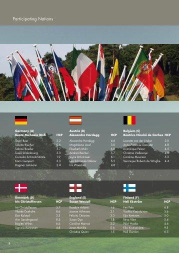 Print as PDF - Golf.de