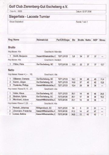 Golf Club Zierenberg-Gut Escheberg e,V, Siegerliste - Lacoste Turnier