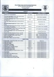 DRUG DIST NCR AND ChdAugust2012