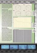 Testbericht FMT 09/2008 - Graupner - Seite 4