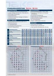 standardausrüstung tb 014 - Grotemeier GmbH & Co. KG