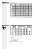 Steinau-Spezialtüren als PDF - Seite 5