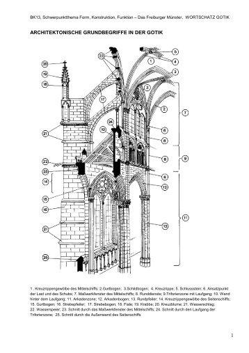 1 ARCHITEKTONISCHE GRUNDBEGRIFFE IN DER GOTIK