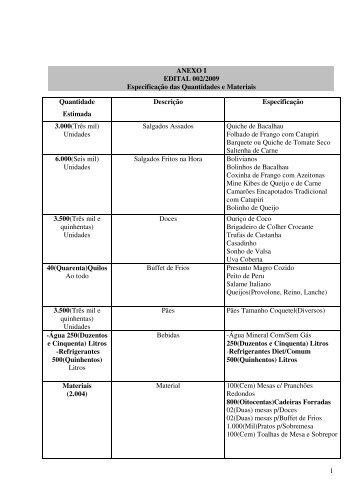 Retificação referente a Licitação nº 002/2009 - CRF - Ba