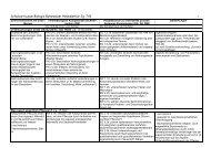 Schulcurriculum Jahrgang 7 und 8 im Detail - Gymnasium ...