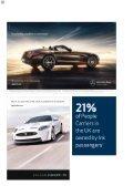 automotive - Page 4