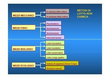 Informatore Agrario Pdf