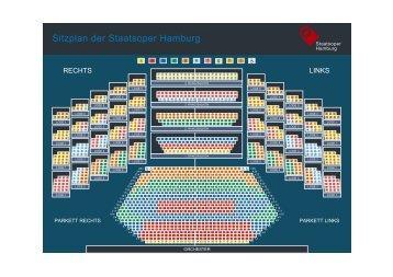 Sitzplan der Staatsoper Hamburg - Hamburg Ballett
