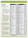 Johtava ohjelmisto maailmassa tarra-, viivakoodi ... - Seagull Scientific - Page 7