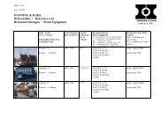 HANNING & KAHL Referenzliste / Reference List ...