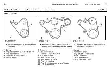 1 Remover e instalar a correia nervada AR13.22-B-1202B.fm Motor ...