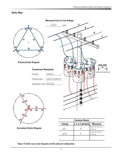 Diagram Single Phase Transformer Wiring Diagram 7200 Full Version Hd Quality Diagram 7200 Diagramplainb Heartzclub It