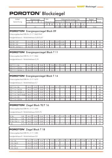 Lieferprogramm Blockziegel - Hart Keramik