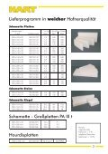 Produktprogramm HAFNER-SCHAMOTTE Platten  ... - Hart Keramik - Page 3