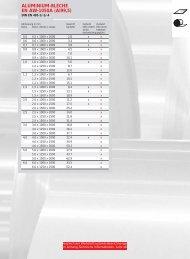 Aluminium Bleche - AALCO Metall