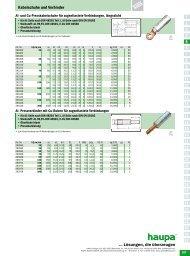 Presskabelschuhe und Verbinder, Cu + Al, blank - Haupa