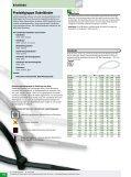 Kabelbinder, Verarbeitungswerkzeuge - Haupa - Seite 2